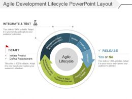Agile Development Lifecycle Powerpoint Layout