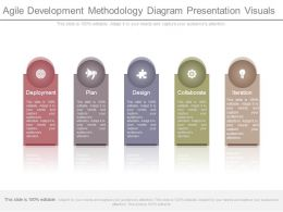 Agile Development Methodology Diagram Presentation Visuals