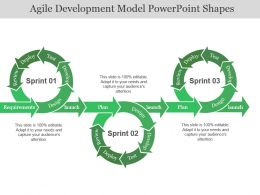 Agile Development Model Powerpoint Shapes