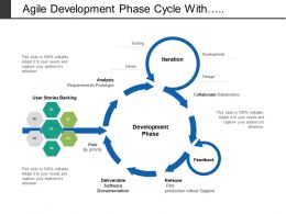 Agile Development Phase Cycle With Iteration Collaborate And Analysis