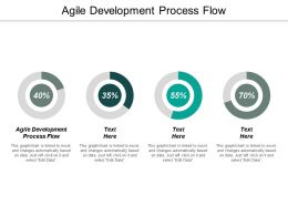 Agile Development Process Flow Ppt Powerpoint Presentation Model Structure Cpb