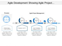 Agile Development Showing Agile Project Management With Increment And Presales