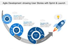 Agile Development Showing User Stories With Sprint And Launch