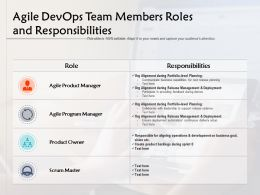 Agile Devops Team Members Roles And Responsibilities