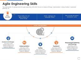 Agile Engineering Skills DevOps Skillset IT Ppt Infographic Template Ideas