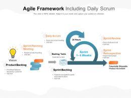 Agile Framework Including Daily Scrum