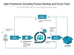 Agile Framework Including Product Backlog And Scrum Team