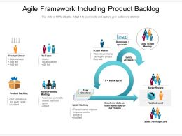 Agile Framework Including Product Backlog