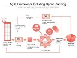 Agile Framework Including Sprint Planning