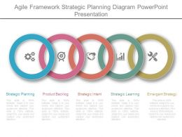 Agile Framework Strategic Planning Diagram Powerpoint Presentation