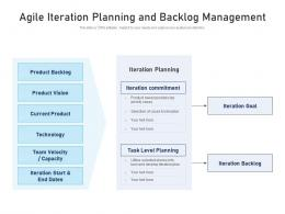 Agile Iteration Planning And Backlog Management