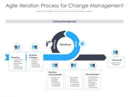 Agile Iteration Process For Change Management