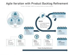 Agile Iteration With Product Backlog Refinement