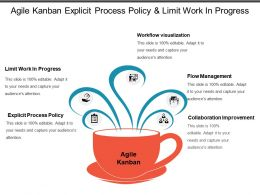 Agile Kanban Explicit Process Policy And Limit Work In Progress