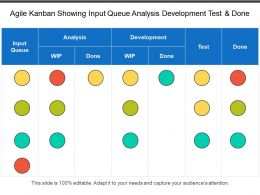 Agile Kanban Showing Input Queue Analysis Development Test And Done
