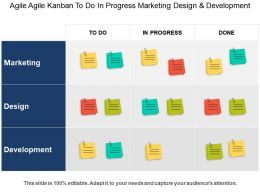 Agile Kanban To Do In Progress Marketing Design And Development
