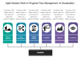 Agile Kanban Work In Progress Flow Management And Visualization