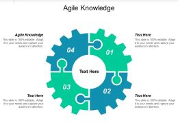 Agile Knowledge Ppt Powerpoint Presentation Gallery Visuals Cpb