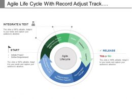 Agile Life Cycle With Record Adjust Track Iteration And Development