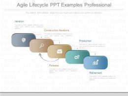 Agile Lifecycle Ppt Examples Professional