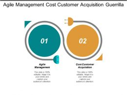 Agile Management Cost Customer Acquisition Guerrilla Marketing Strategies Cpb