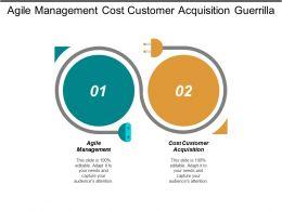 Agile Management Cost Customer Acquisition Guerrilla Marketing Strategies Cpb