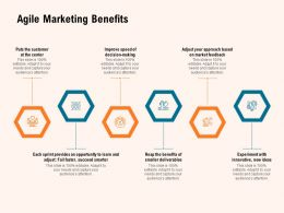 Agile Marketing Benefits Ppt Powerpoint Presentation Infographics