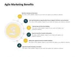 Agile Marketing Benefits Ppt Powerpoint Presentation Outline Format