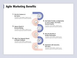Agile Marketing Benefits Succeed Smarter Ppt Powerpoint Presentation Visuals