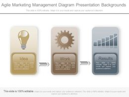 Agile Marketing Management Diagram Presentation Backgrounds