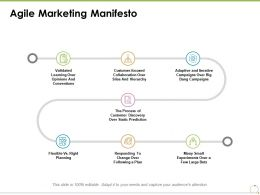 Agile Marketing Manifesto Customer Focused Planning Ppt Powerpoint Presentation Slides Structure