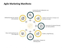 Agile Marketing Manifesto Planning Ppt Powerpoint Presentation Outline Elements