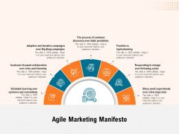 Agile Marketing Manifesto Ppt Powerpoint Presentation File