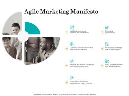 Agile Marketing Manifesto Ppt Powerpoint Presentation Slides Guide