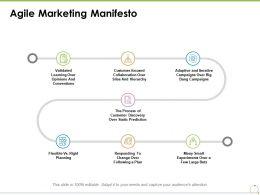 agile_marketing_manifesto_ppt_powerpoint_presentation_slides_structure_Slide01