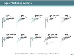 Agile Marketing Outline Agile Marketing Introduction Ppt Powerpoint Presentation Icon Structure