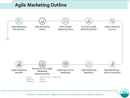 Agile Marketing Outline Planning Ppt Styles Professional