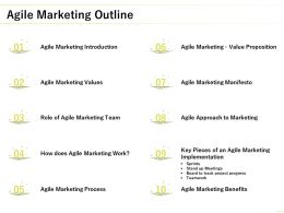 Agile Marketing Outline Ppt Powerpoint Presentation Slides Samples