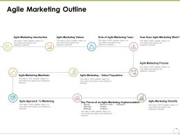 Agile Marketing Outline Ppt Powerpoint Presentation Slides Vector