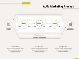 Agile Marketing Process Concept Realization Ppt Powerpoint Presentation Show Graphic Tips
