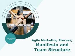 Agile Marketing Process Manifesto And Team Structure PowerPoint Presentation Slides