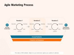 Agile Marketing Process Ppt Powerpoint Presentation Infographic