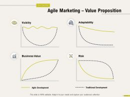 Agile Marketing Value Proposition Business M678 Ppt Powerpoint Presentation Show Inspiration