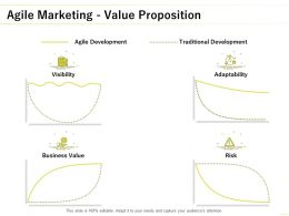 Agile Marketing Value Proposition Ppt Powerpoint Presentation Ideas Guide