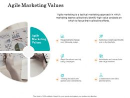 Agile Marketing Values Ppt Powerpoint Presentation Show Graphics