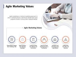 Agile Marketing Values Rapid Iterations Ppt Powerpoint Presentation Inspiration