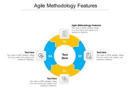 Agile Methodology Features Ppt Powerpoint Presentation File Deck Cpb