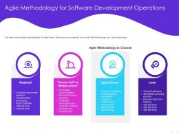 Agile Methodology For Software Development Operations Association Ppt Powerpoint Presentation Files