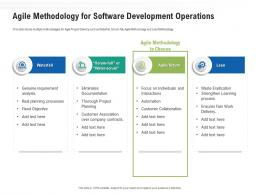 Agile Methodology For Software Development Operations Ppt Themes