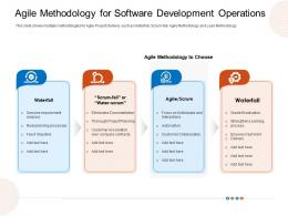 Agile Methodology For Software Development Operations Scrum Ppt Brochure